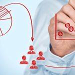 7 Strategien für mehr Kundenanfragen